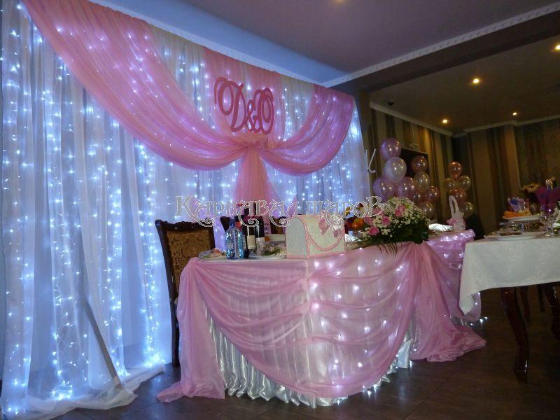 Украшение кафе на свадьбу воздушными шарами фото